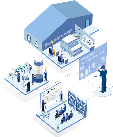 Best Open Innovation Platform - hub image