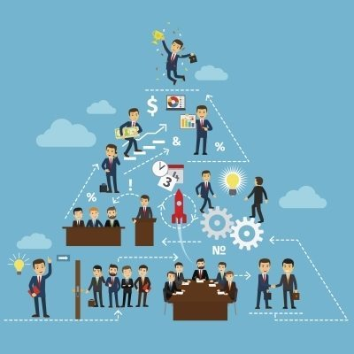Crowdsourcing and Open Innovation - Pyramid