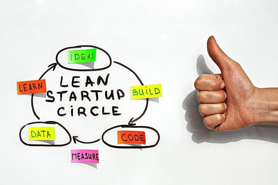 Lean Startup Approach To Maximizing Utility of Innovative Business Ideas