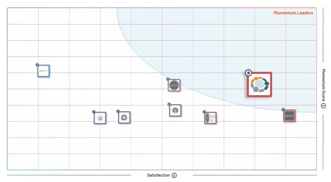 Idea Management Software Report Momentum