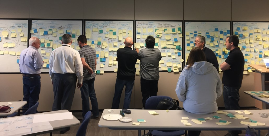 Financial Process Improvement Postits